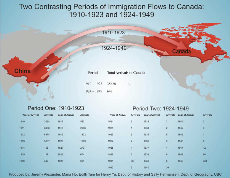 canadian immigration policy essay 2 challenges for immigration policies improving the labor market participation, labor market attachment and the social mobility of immigrants is a major policy concern in many countries around.