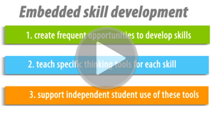 Embedded skill development